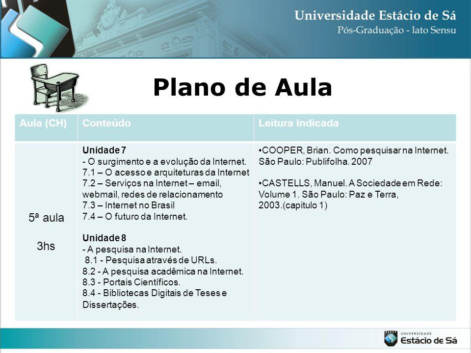 Plano de Aula 5ª aula 3hs Aula (CH) Conteúdo Leitura Indicada