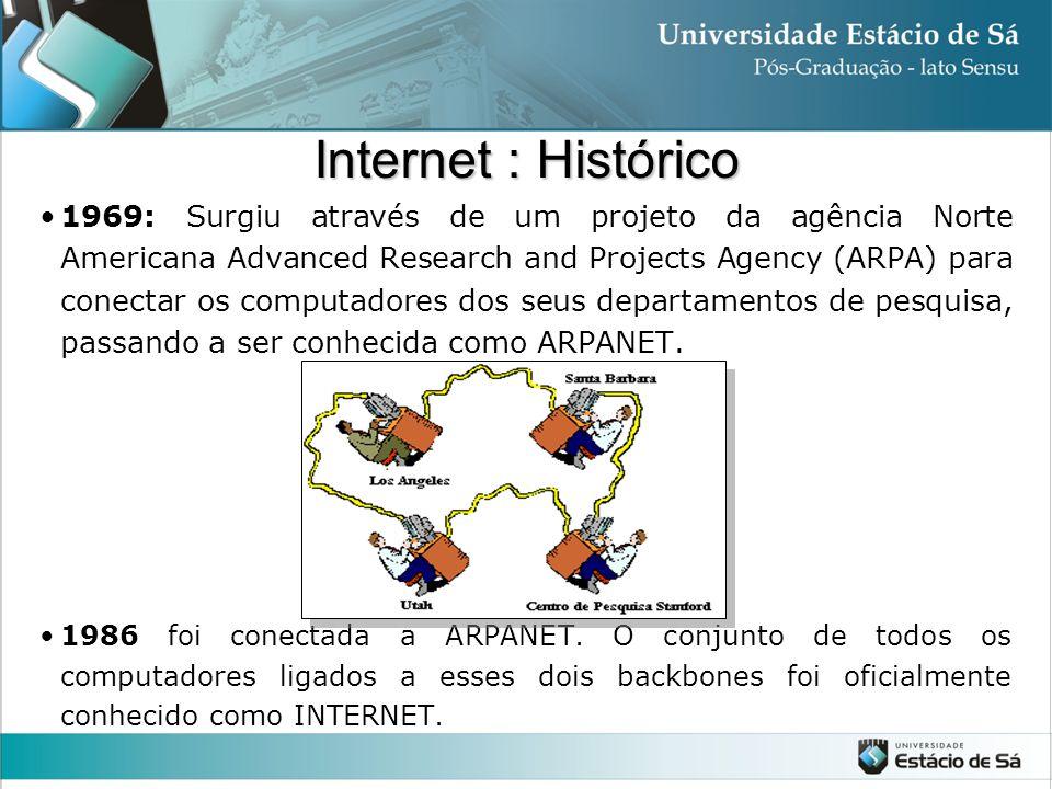Internet : Histórico