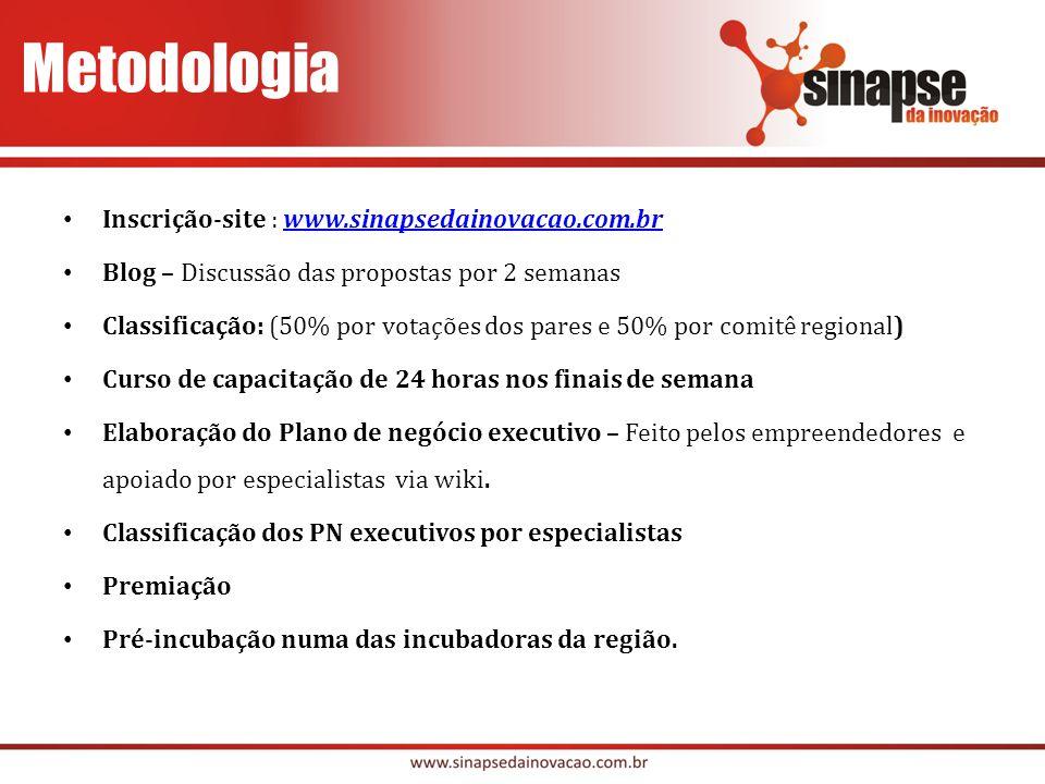 Metodologia Inscrição-site : www.sinapsedainovacao.com.br
