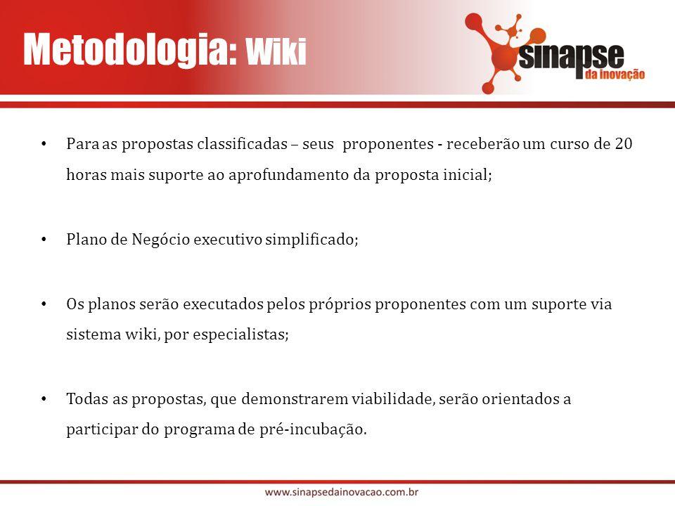 Metodologia: Wiki