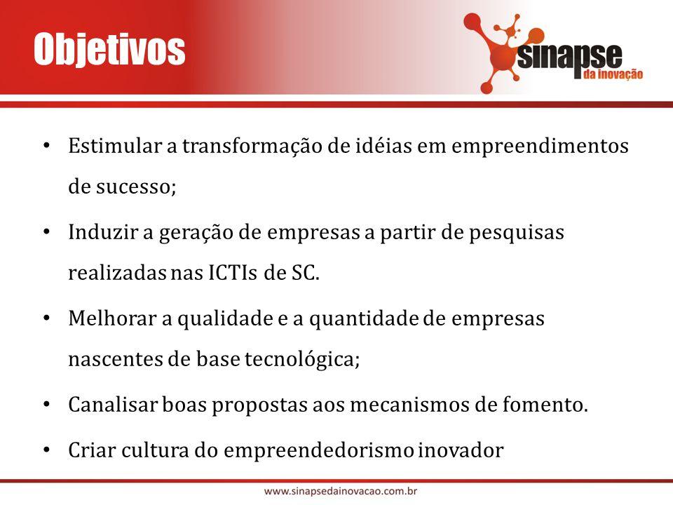 Objetivos Estimular a transformação de idéias em empreendimentos de sucesso;