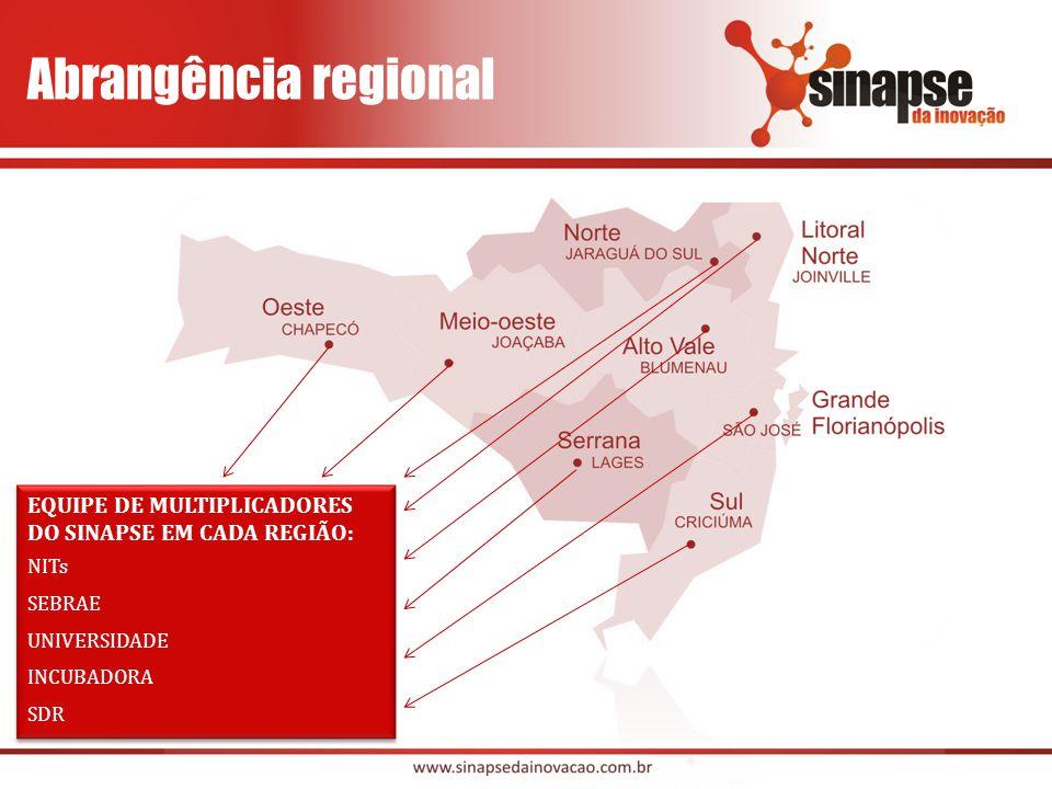 Abrangência regional EQUIPE DE MULTIPLICADORES