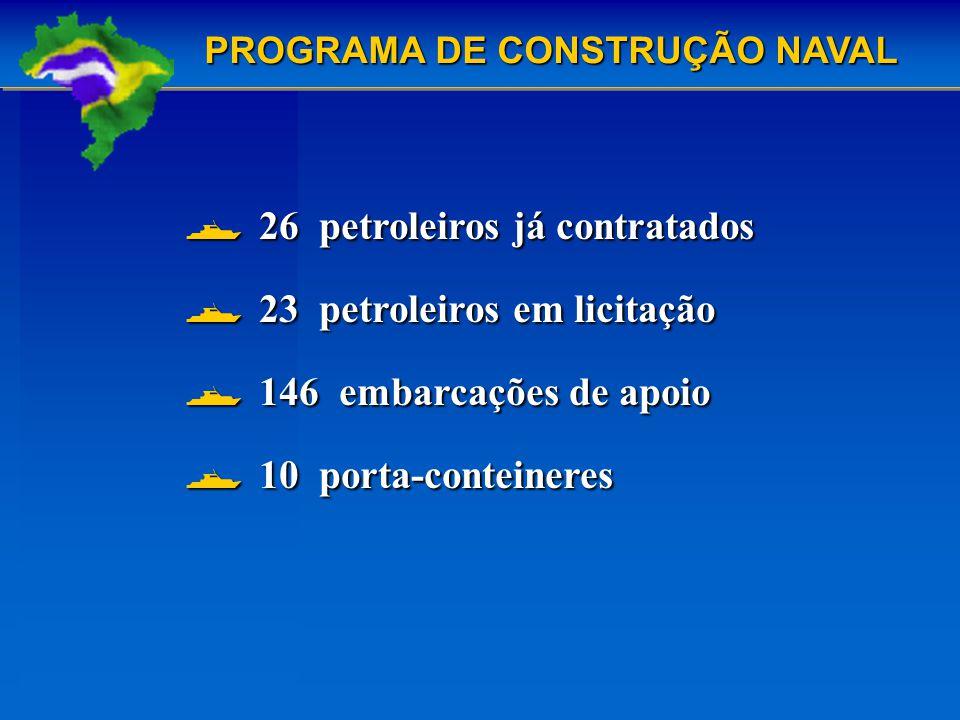 PROGRAMA DE CONSTRUÇÃO NAVAL