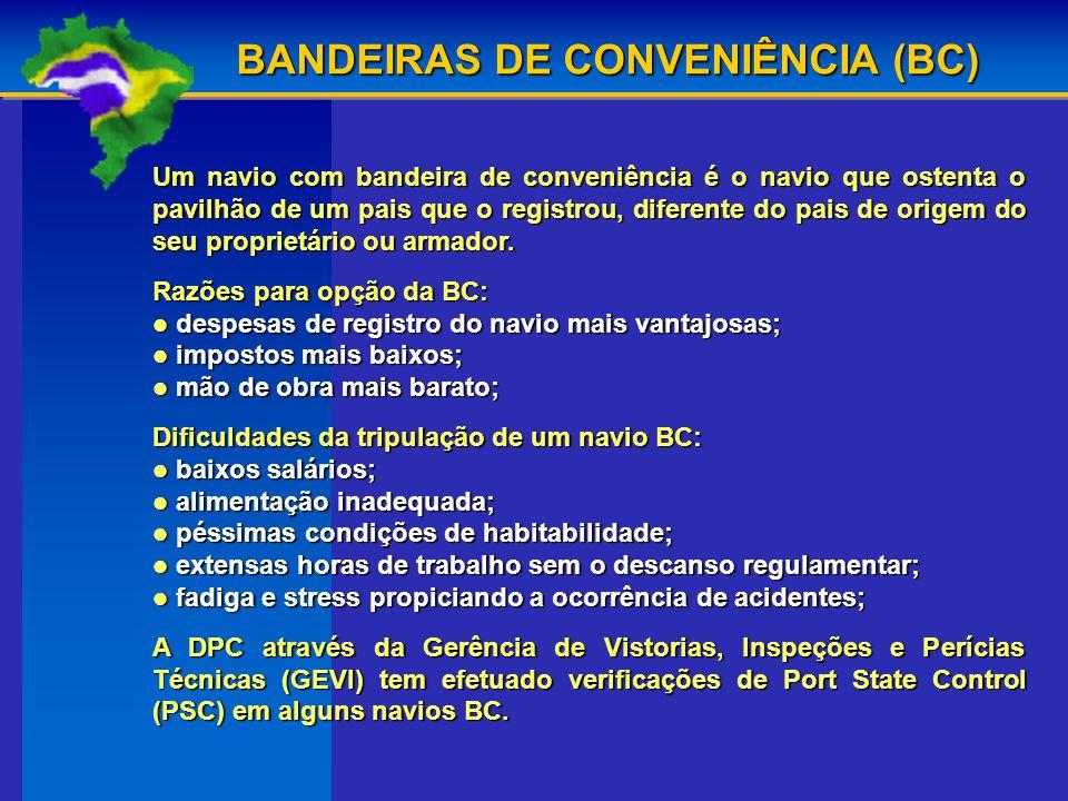 BANDEIRAS DE CONVENIÊNCIA (BC)