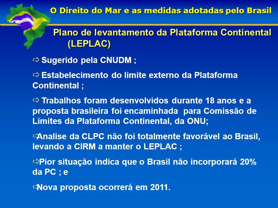 Plano de levantamento da Plataforma Continental (LEPLAC)