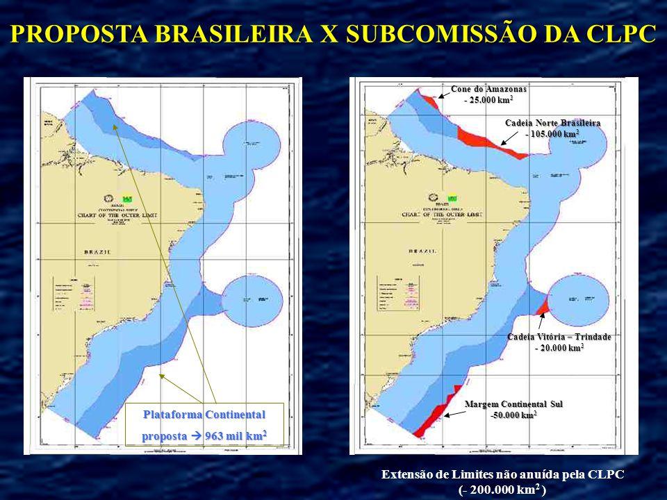 PROPOSTA BRASILEIRA X SUBCOMISSÃO DA CLPC