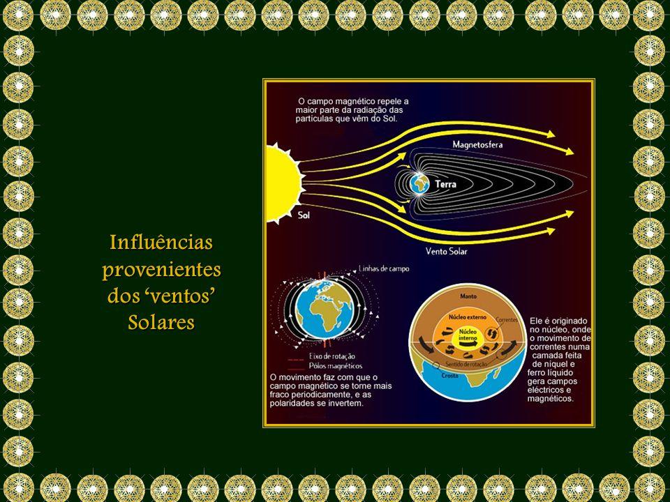 Influências provenientes dos 'ventos' Solares