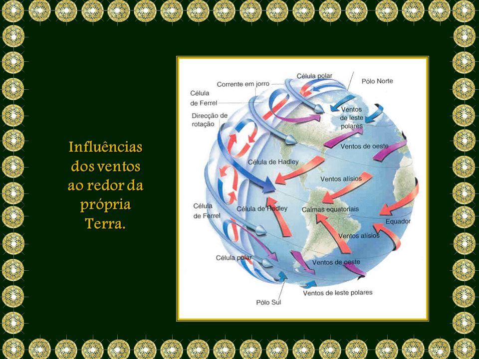 Influências dos ventos ao redor da própria Terra.