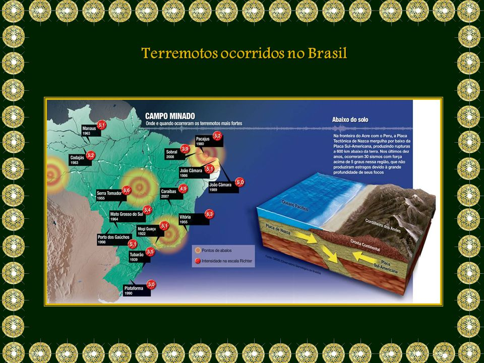 Terremotos ocorridos no Brasil
