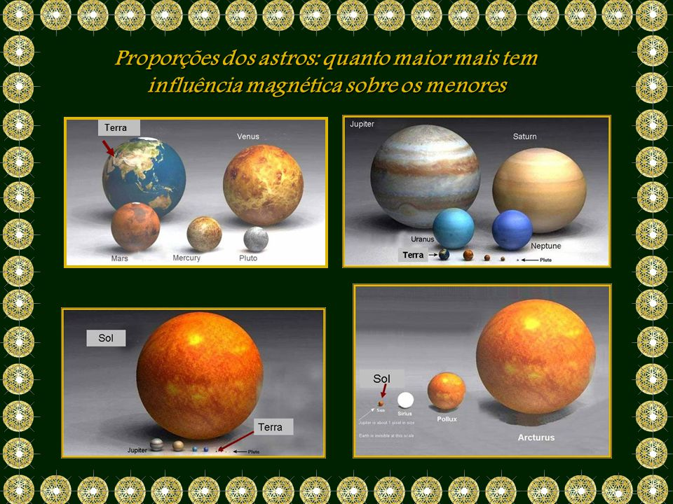 Proporções dos astros: quanto maior mais tem influência magnética sobre os menores