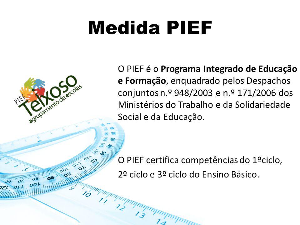 Medida PIEF