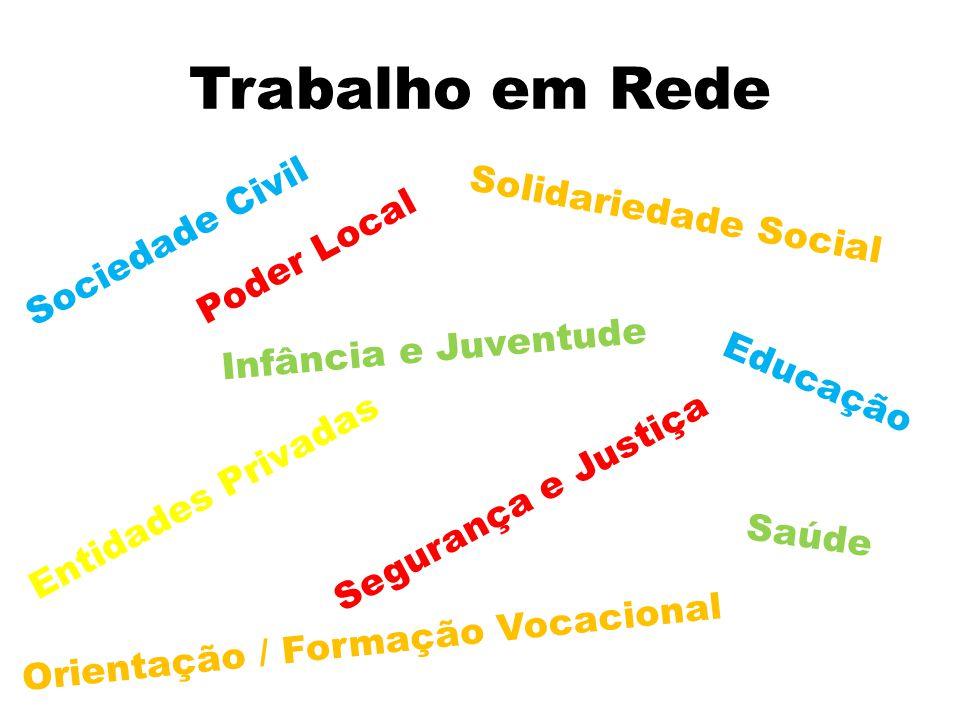 Trabalho em Rede Solidariedade Social Sociedade Civil Poder Local