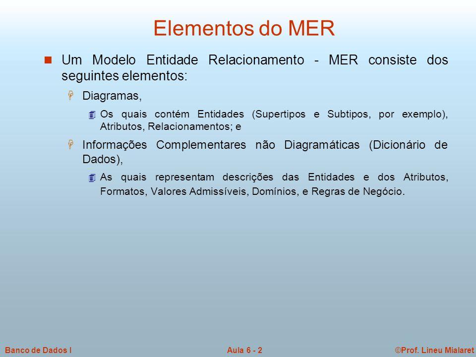 Elementos do MER Um Modelo Entidade Relacionamento - MER consiste dos seguintes elementos: Diagramas,