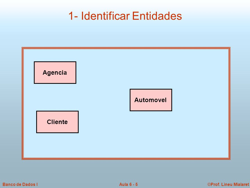 1- Identificar Entidades