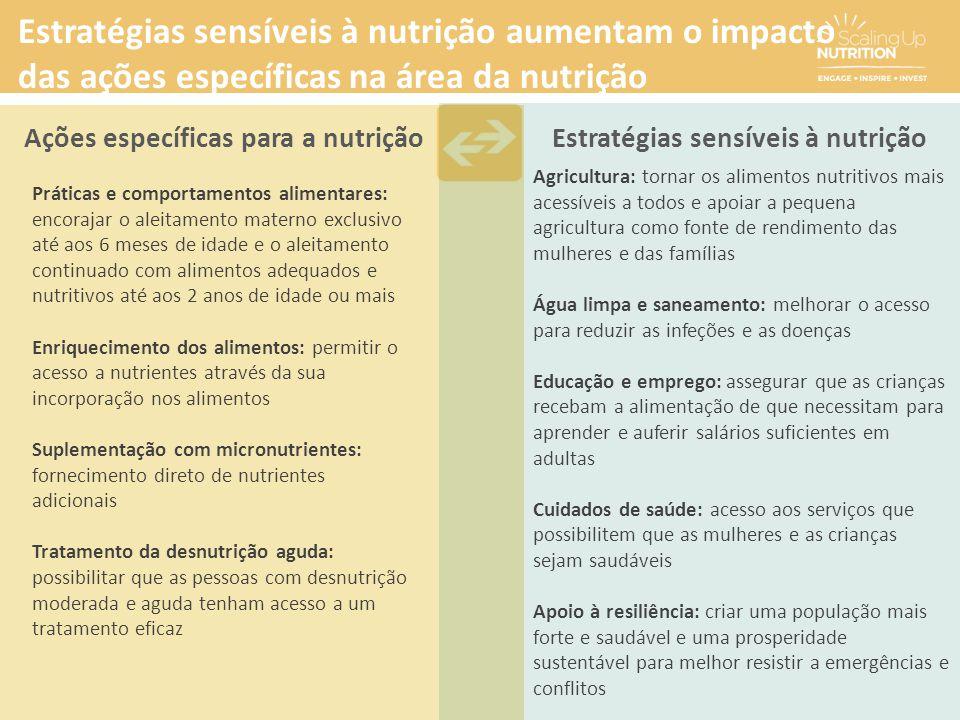 Ações específicas para a nutrição Estratégias sensíveis à nutrição