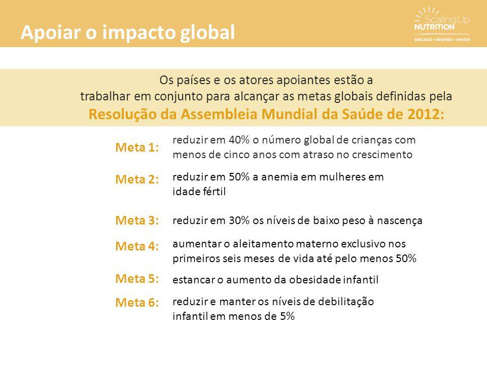 Resolução da Assembleia Mundial da Saúde de 2012: