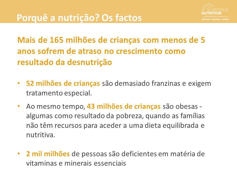 Porquê a nutrição Os factos