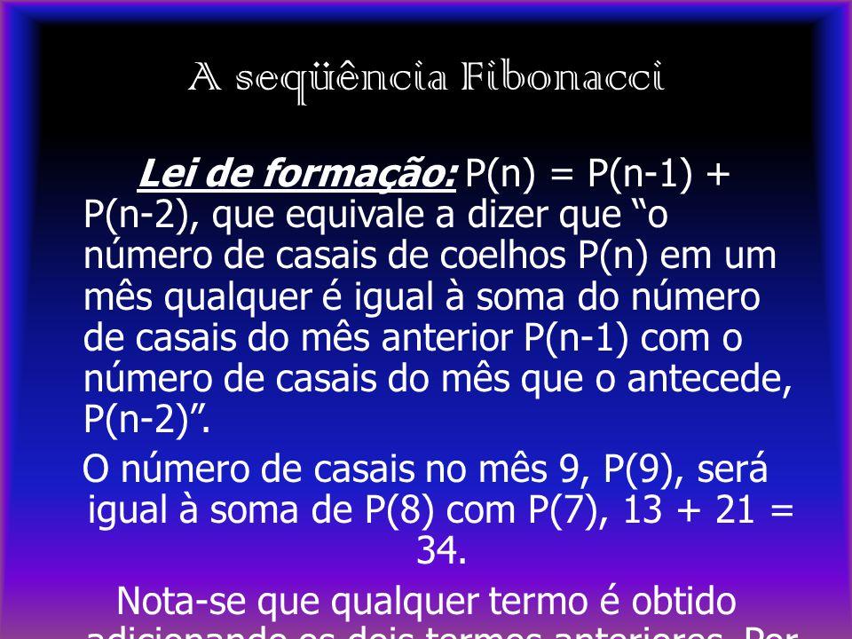 A seqüência Fibonacci