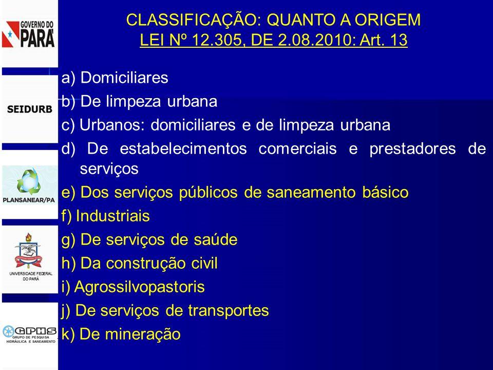 CLASSIFICAÇÃO: QUANTO A ORIGEM LEI Nº 12.305, DE 2.08.2010: Art. 13