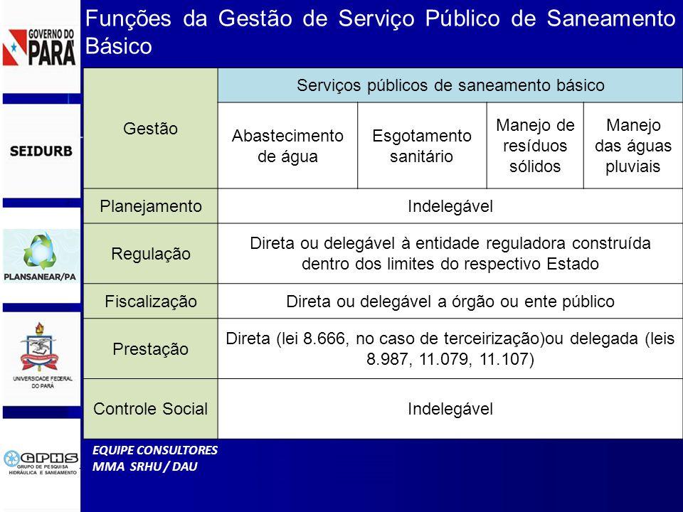 Funções da Gestão de Serviço Público de Saneamento Básico