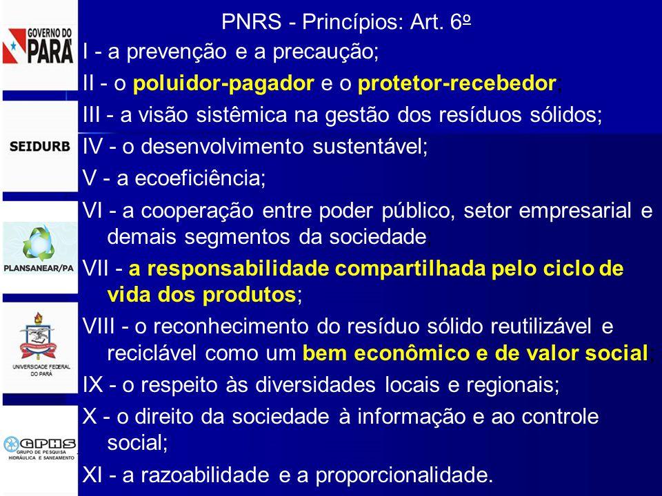 PNRS - Princípios: Art. 6o