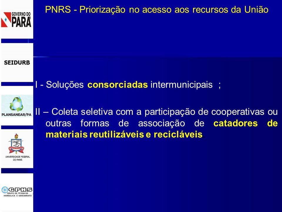 PNRS - Priorização no acesso aos recursos da União