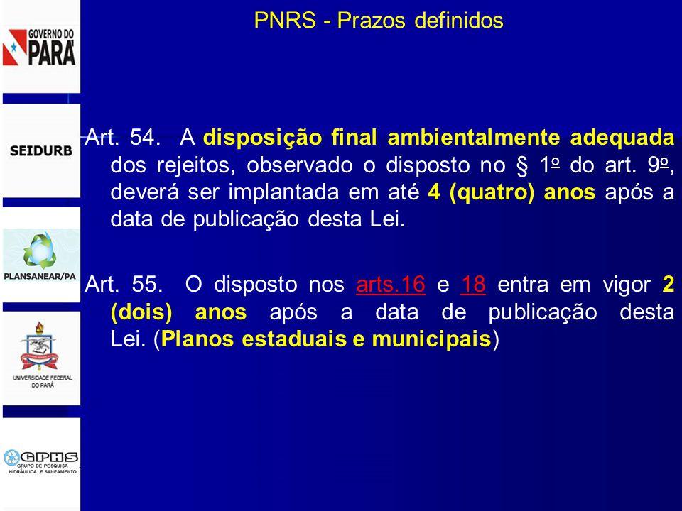 PNRS - Prazos definidos