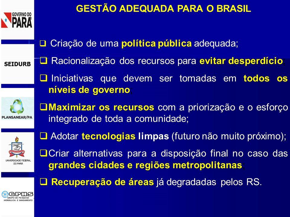 GESTÃO ADEQUADA PARA O BRASIL