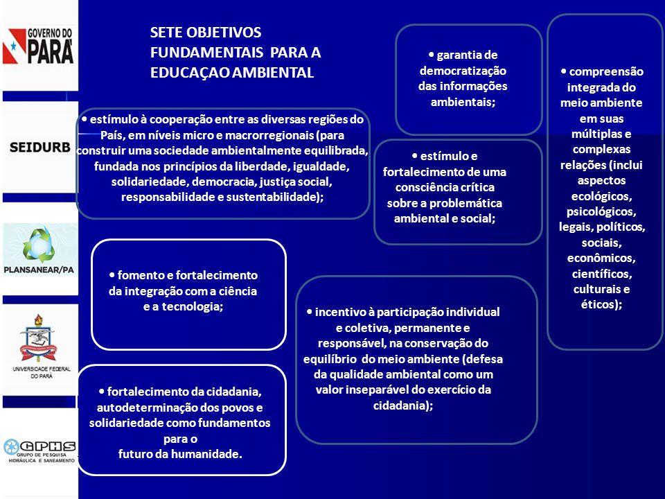 SETE OBJETIVOS FUNDAMENTAIS PARA A EDUCAÇAO AMBIENTAL
