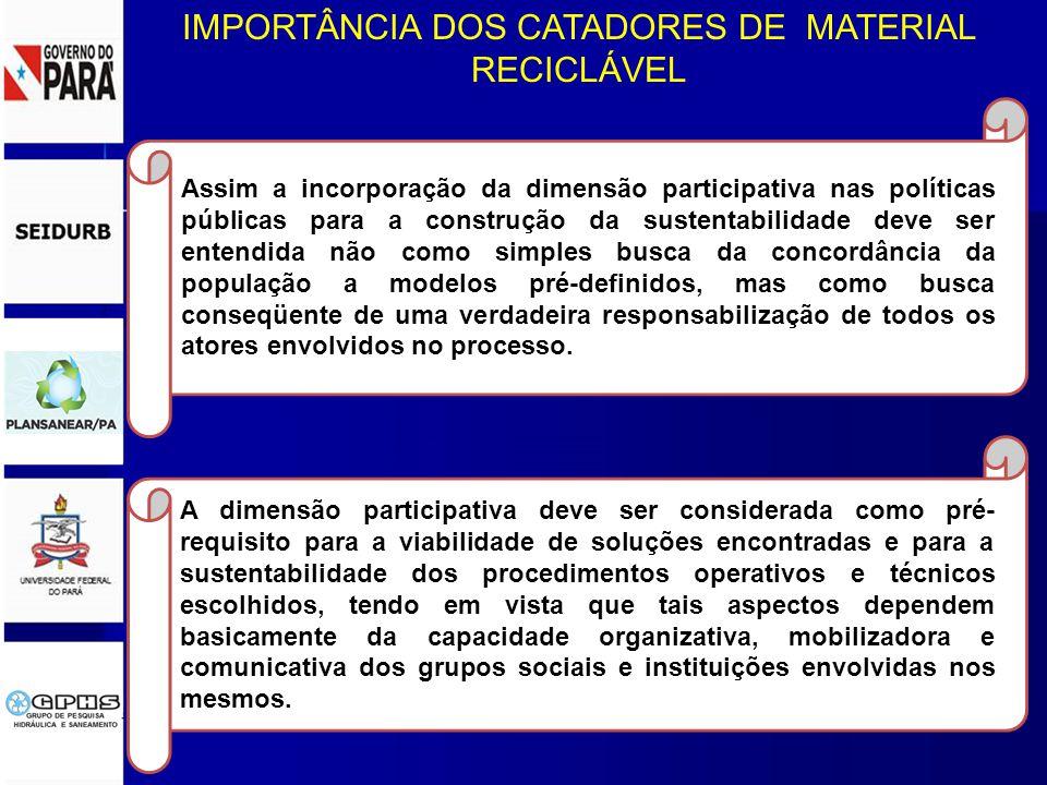 IMPORTÂNCIA DOS CATADORES DE MATERIAL RECICLÁVEL