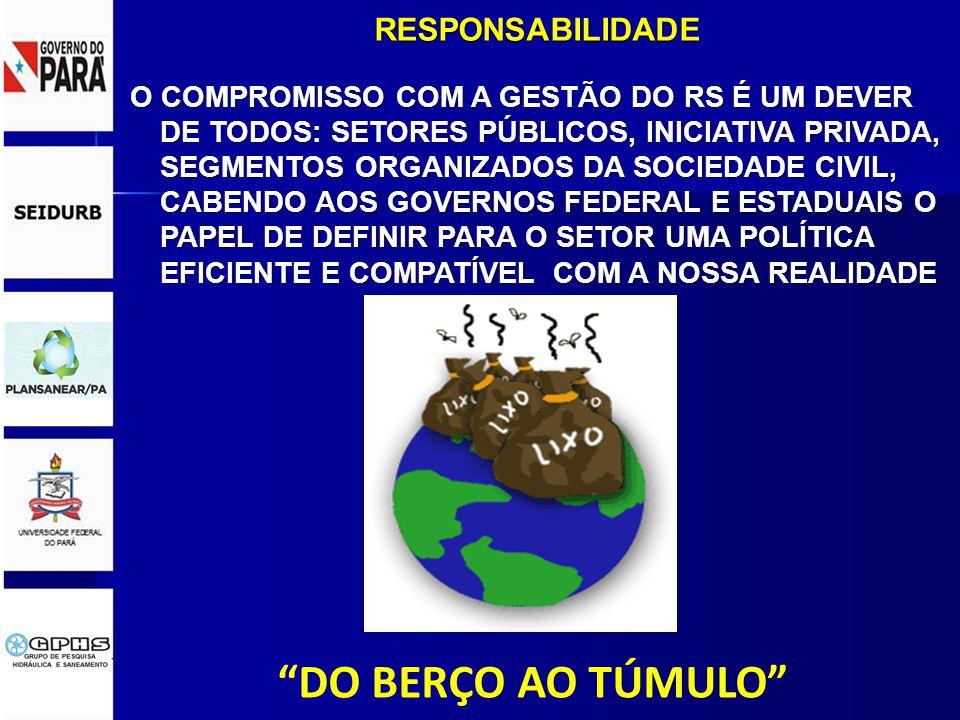 DO BERÇO AO TÚMULO RESPONSABILIDADE