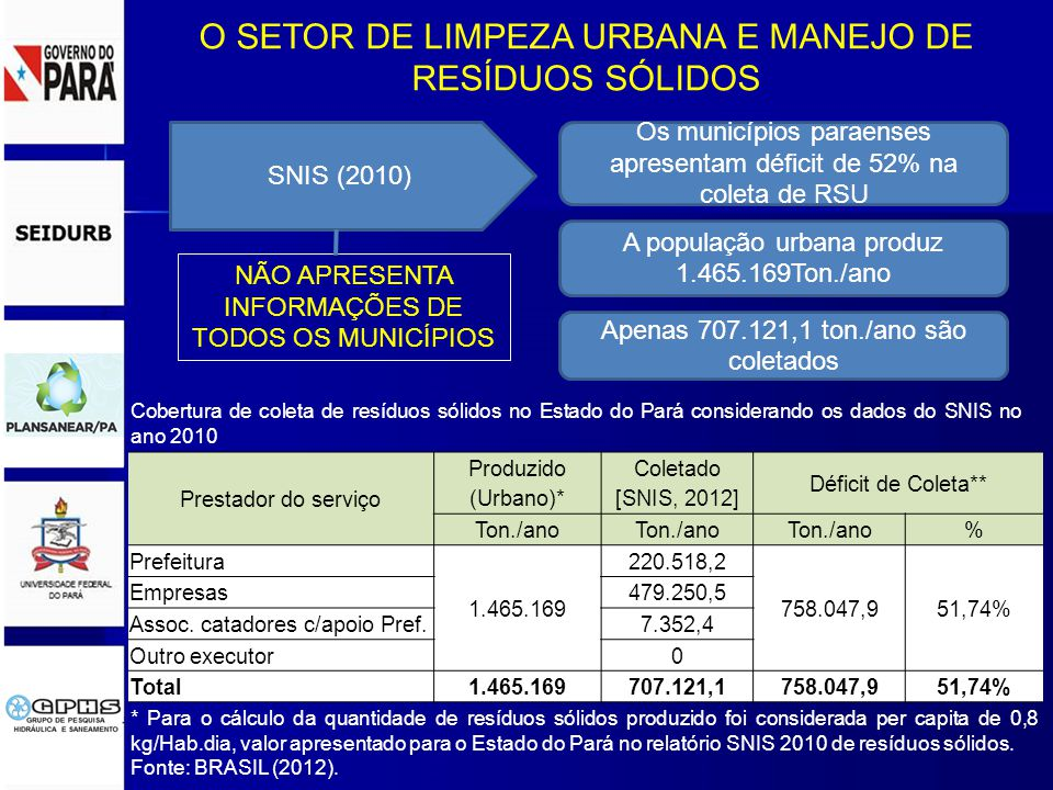 O SETOR DE LIMPEZA URBANA E MANEJO DE RESÍDUOS SÓLIDOS
