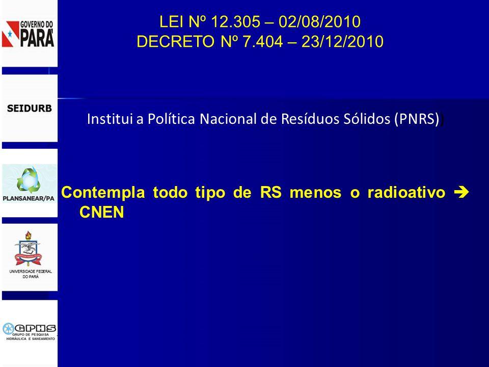 LEI Nº 12.305 – 02/08/2010 DECRETO Nº 7.404 – 23/12/2010