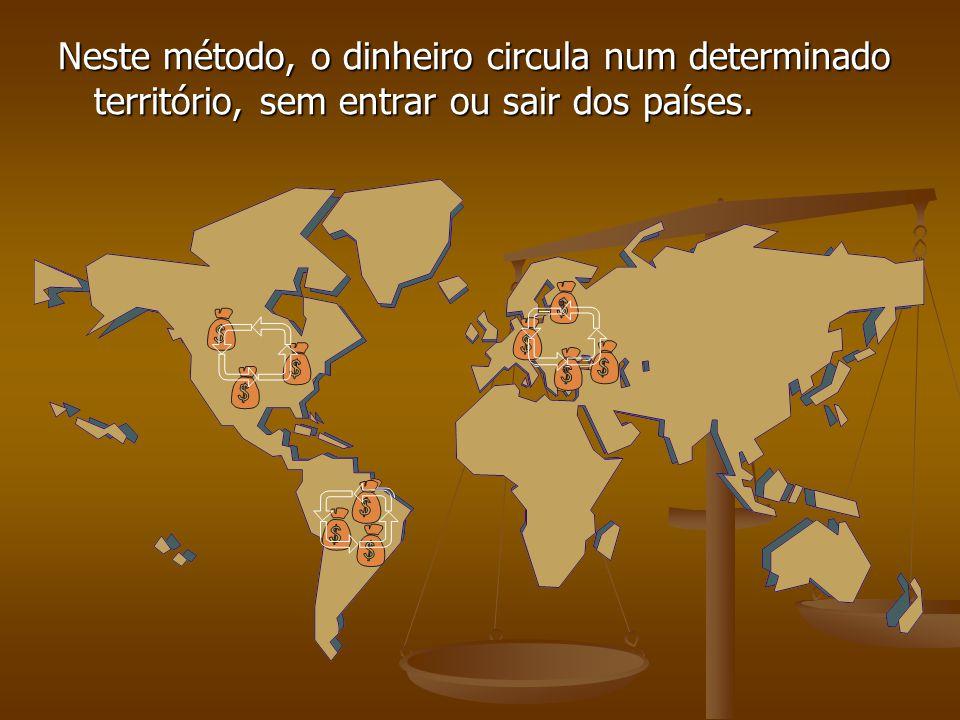 Neste método, o dinheiro circula num determinado território, sem entrar ou sair dos países.