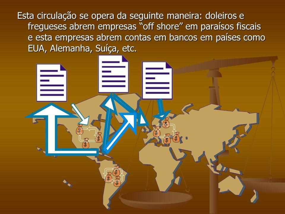 Esta circulação se opera da seguinte maneira: doleiros e fregueses abrem empresas off shore em paraísos fiscais e esta empresas abrem contas em bancos em países como EUA, Alemanha, Suíça, etc.