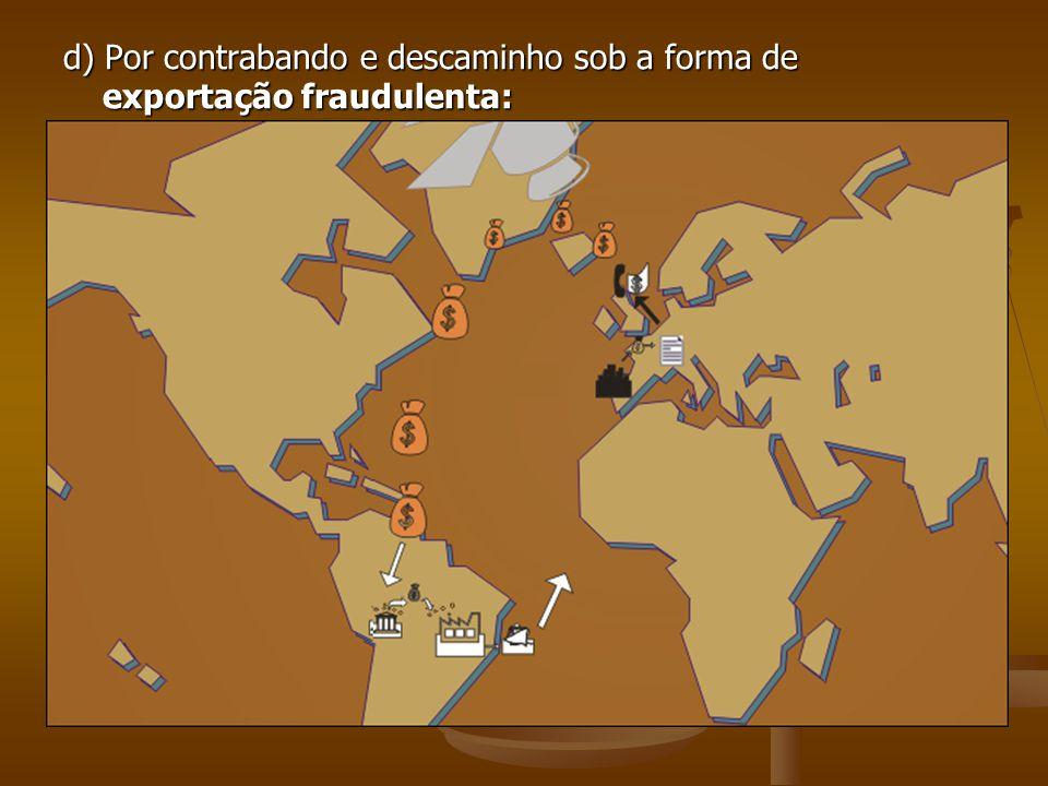 d) Por contrabando e descaminho sob a forma de exportação fraudulenta: