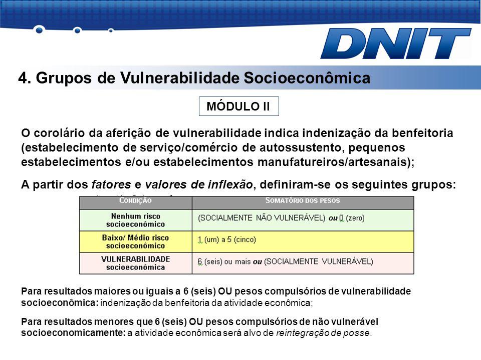 4. Grupos de Vulnerabilidade Socioeconômica