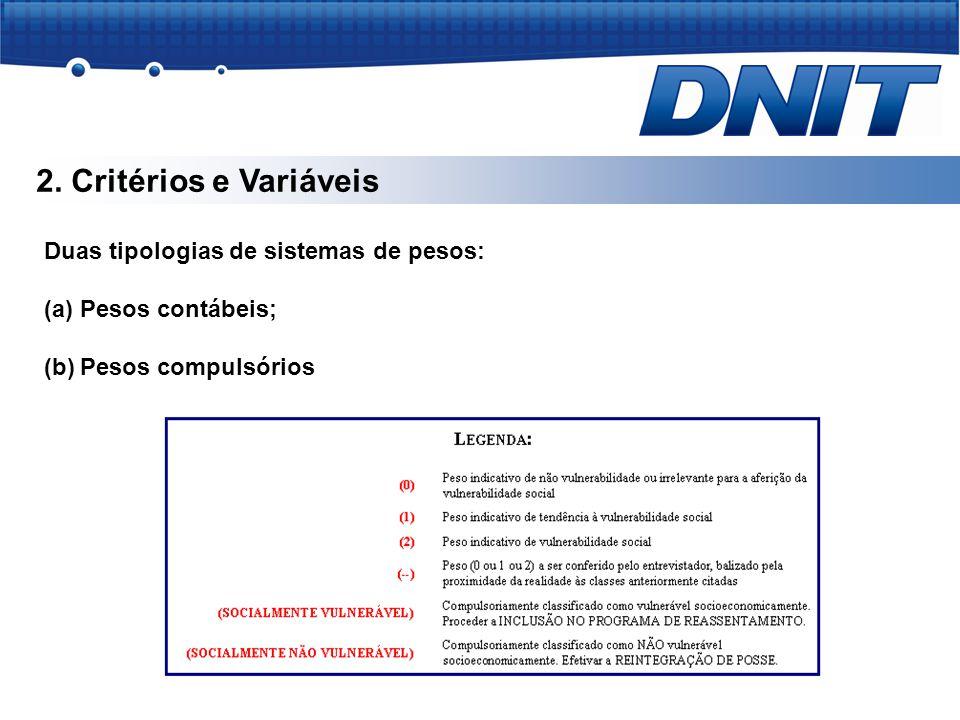2. Critérios e Variáveis Duas tipologias de sistemas de pesos: