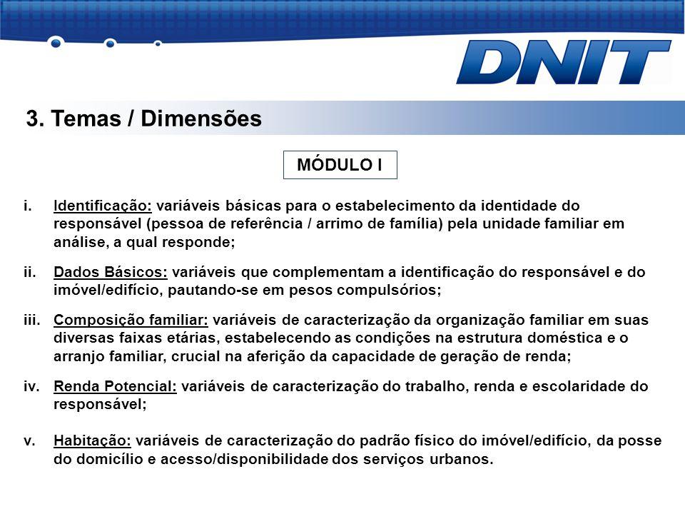 3. Temas / Dimensões MÓDULO I