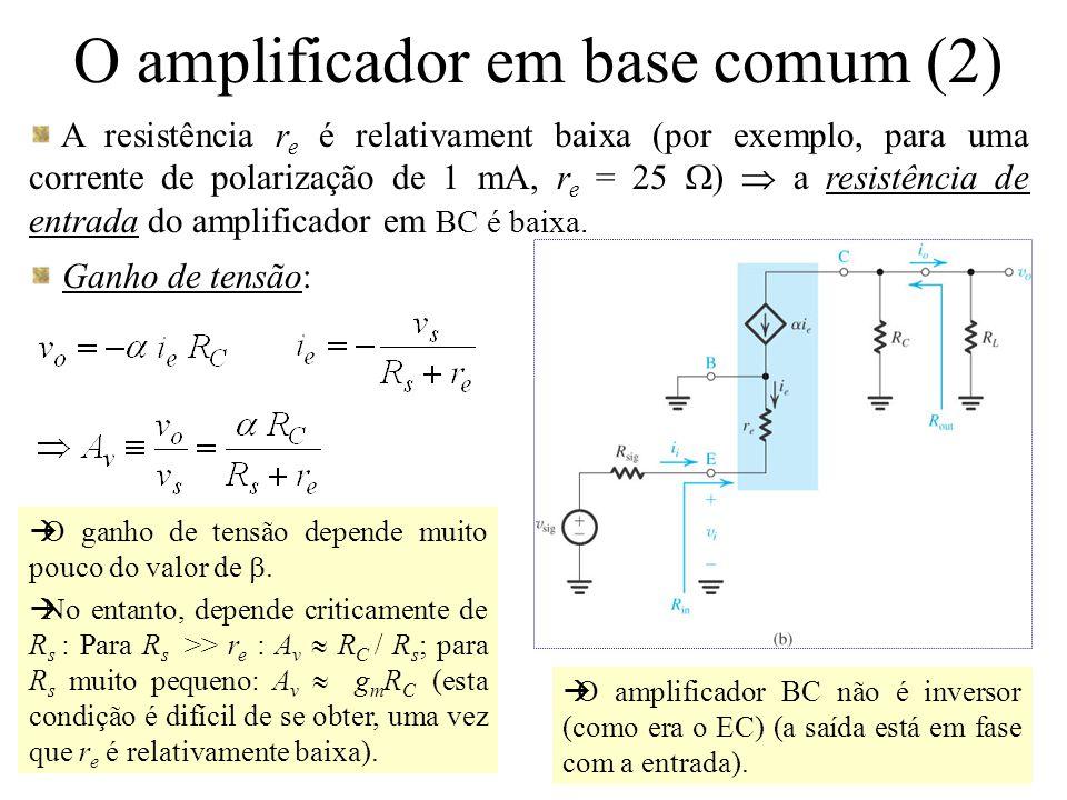 O amplificador em base comum (2)