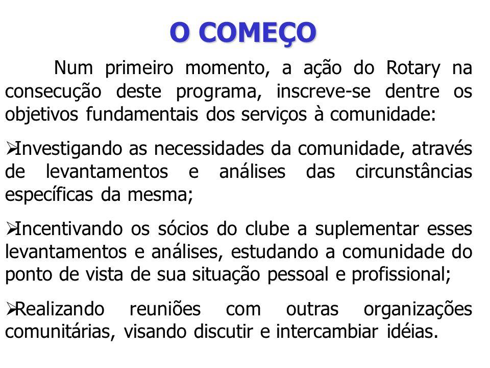 O COMEÇO Num primeiro momento, a ação do Rotary na consecução deste programa, inscreve-se dentre os objetivos fundamentais dos serviços à comunidade: