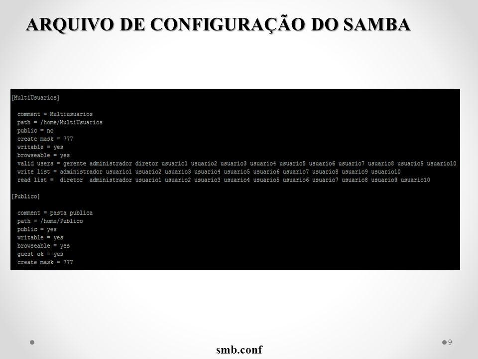 ARQUIVO DE CONFIGURAÇÃO DO SAMBA