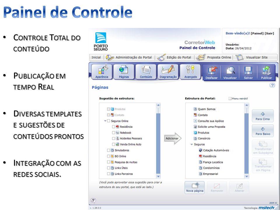 Painel de Controle Controle Total do conteúdo Publicação em tempo Real