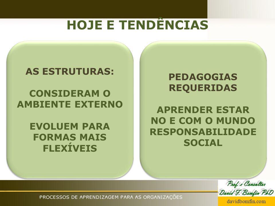 HOJE E TENDÊNCIAS AS ESTRUTURAS: PEDAGOGIAS REQUERIDAS