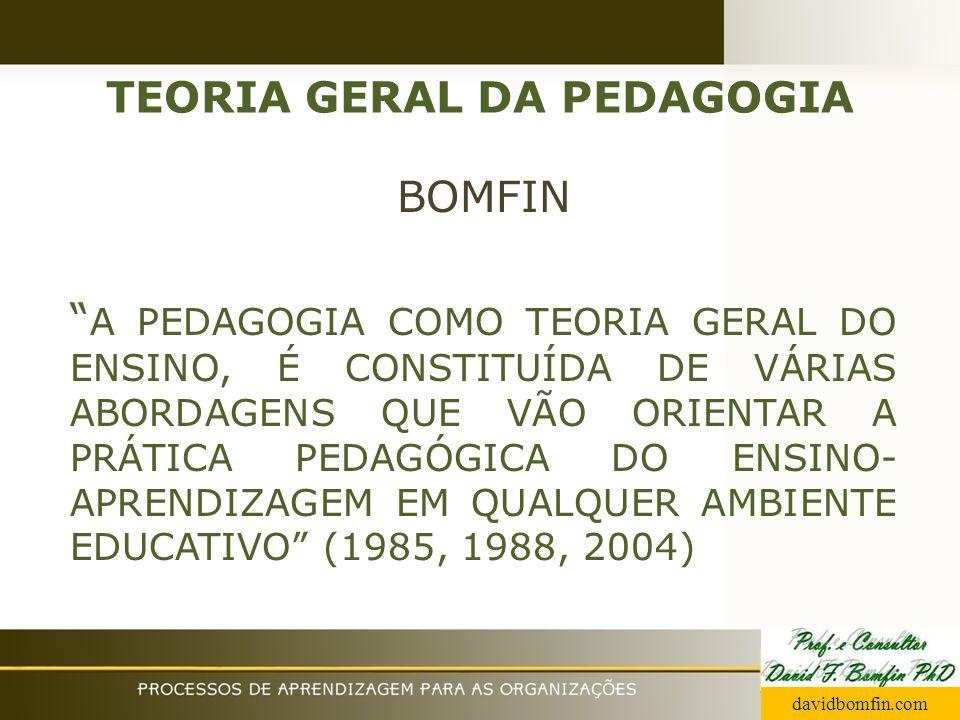 TEORIA GERAL DA PEDAGOGIA