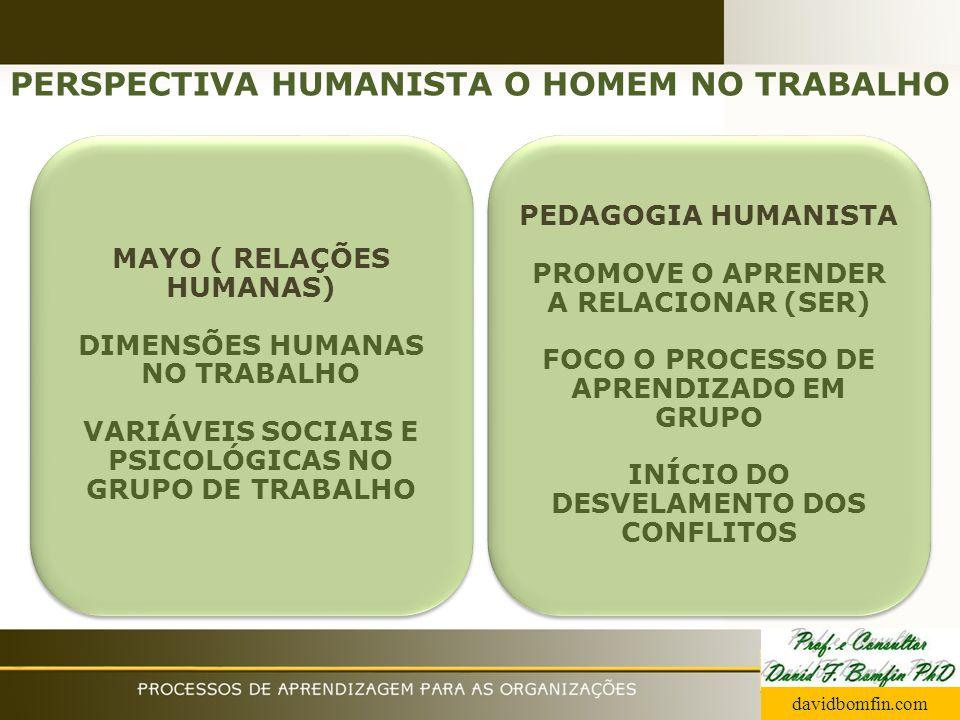 PERSPECTIVA HUMANISTA O HOMEM NO TRABALHO