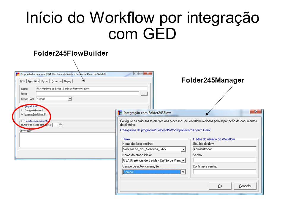 Início do Workflow por integração com GED