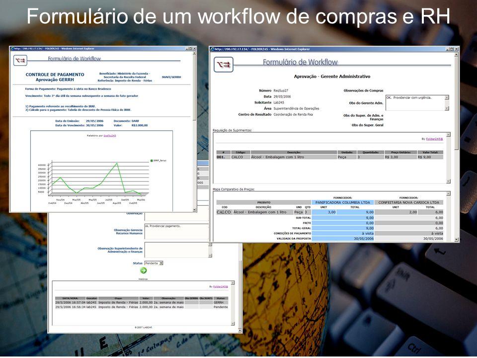 Formulário de um workflow de compras e RH