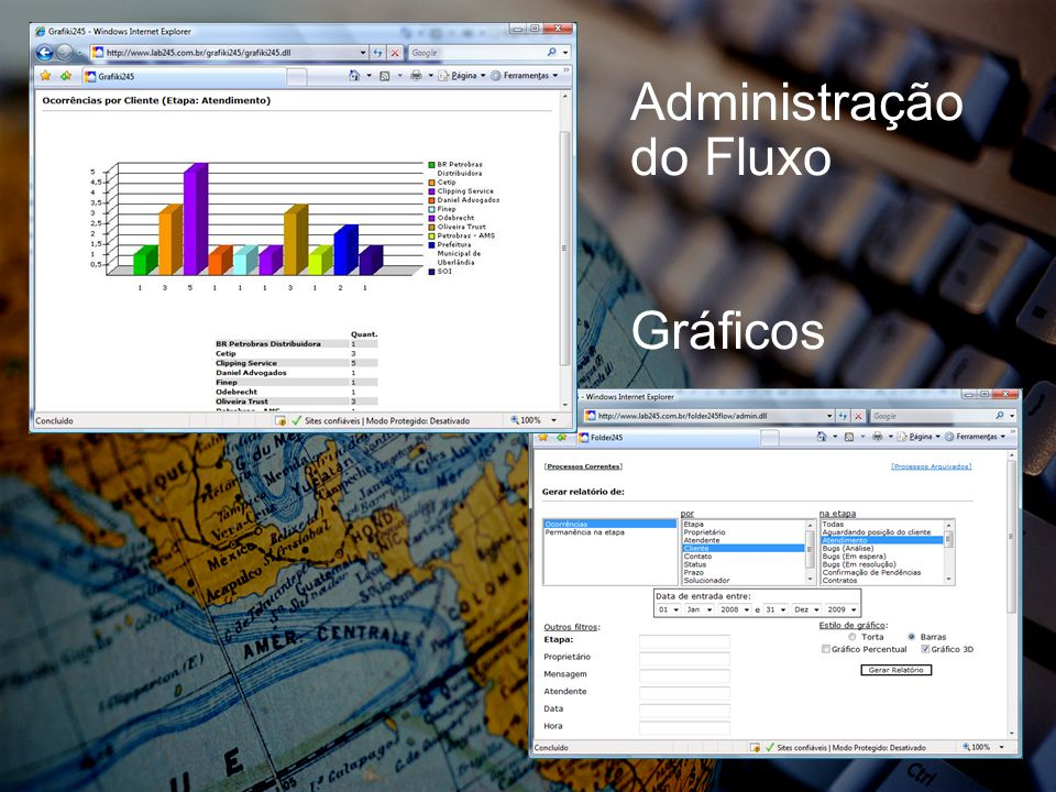 Administração do Fluxo