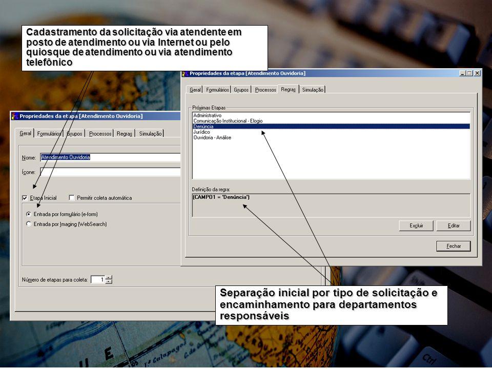 Cadastramento da solicitação via atendente em posto de atendimento ou via Internet ou pelo quiosque de atendimento ou via atendimento telefônico